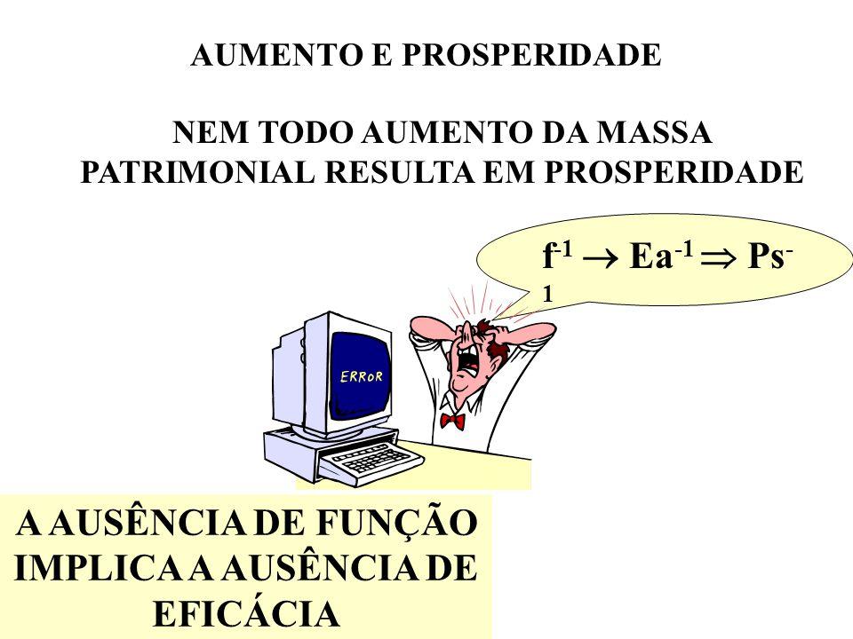 AUMENTO E PROSPERIDADE