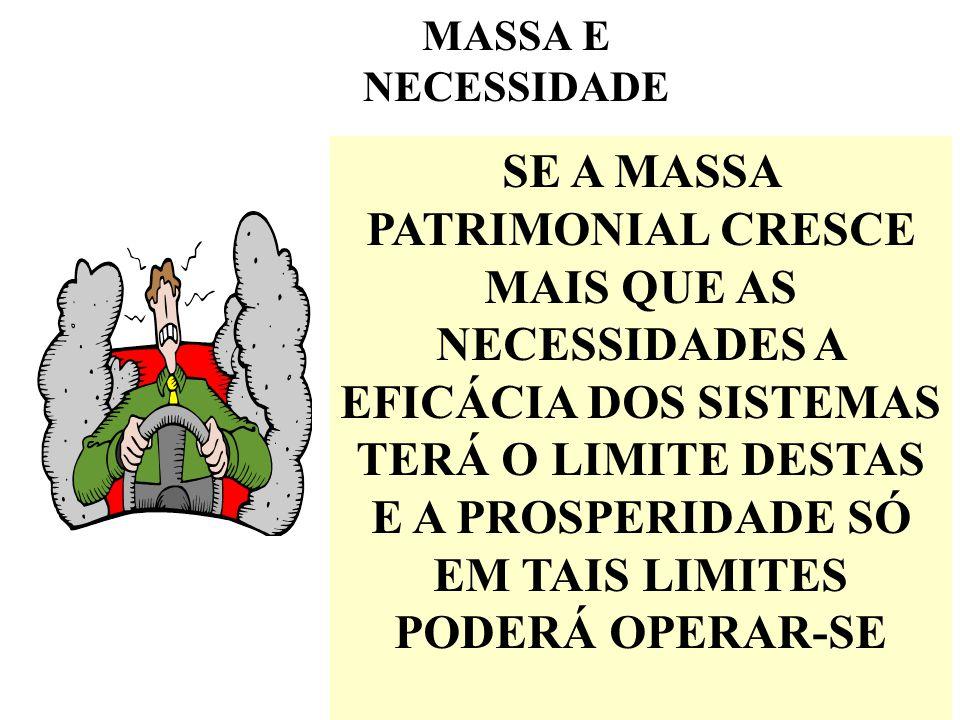 MASSA E NECESSIDADE