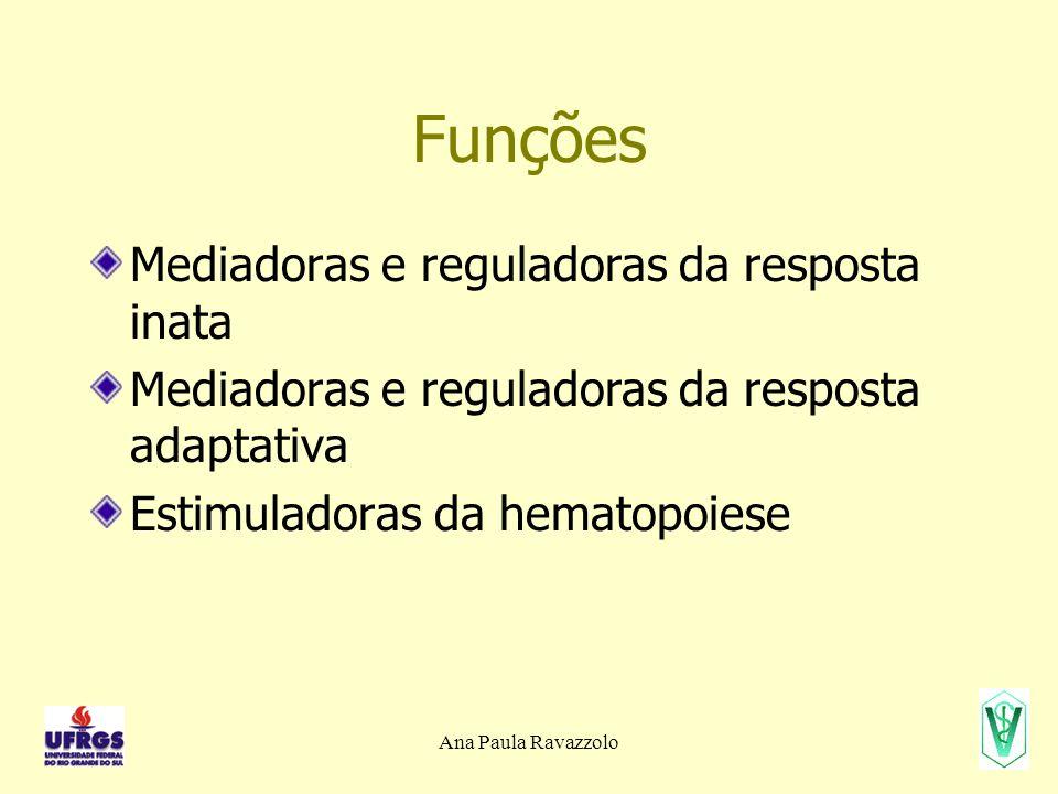 Funções Mediadoras e reguladoras da resposta inata