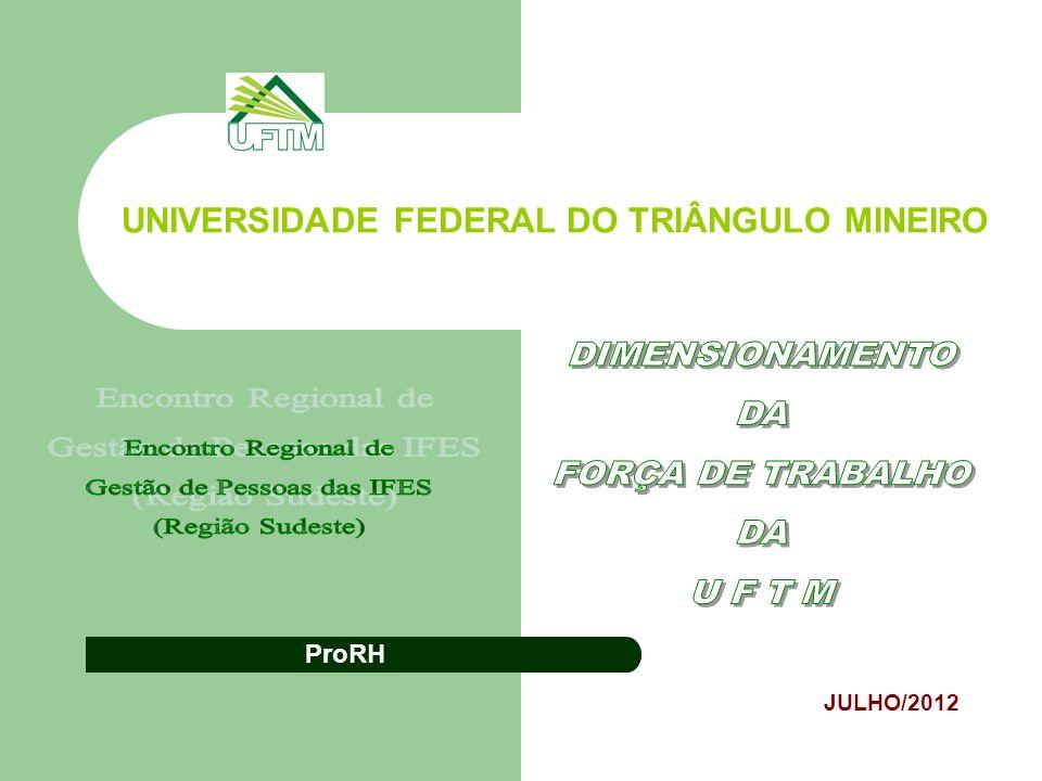 Gestão de Pessoas das IFES