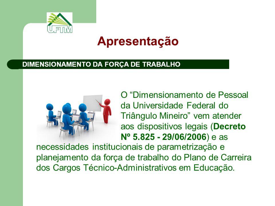 Apresentação DIMENSIONAMENTO DA FORÇA DE TRABALHO.