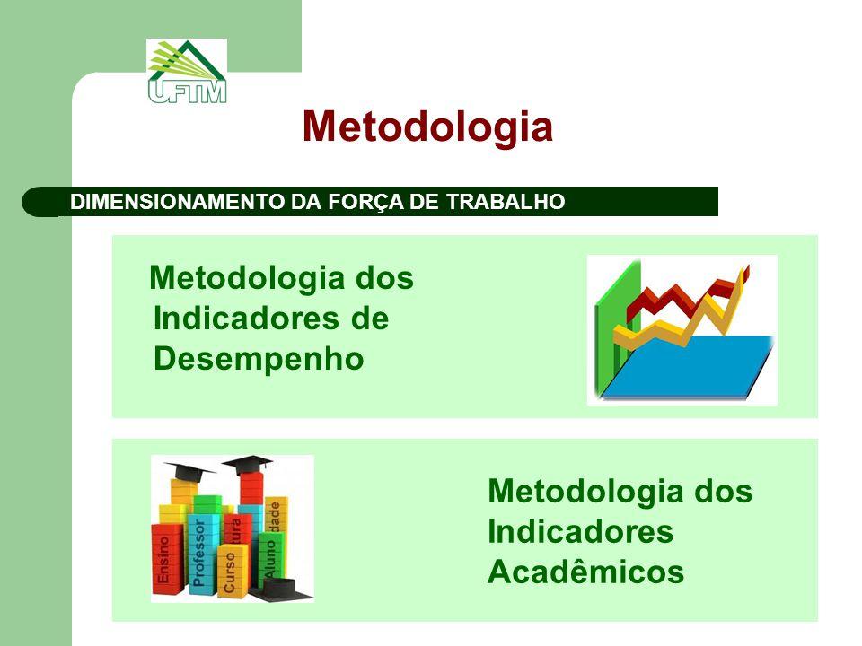 Metodologia Metodologia dos Indicadores de Desempenho