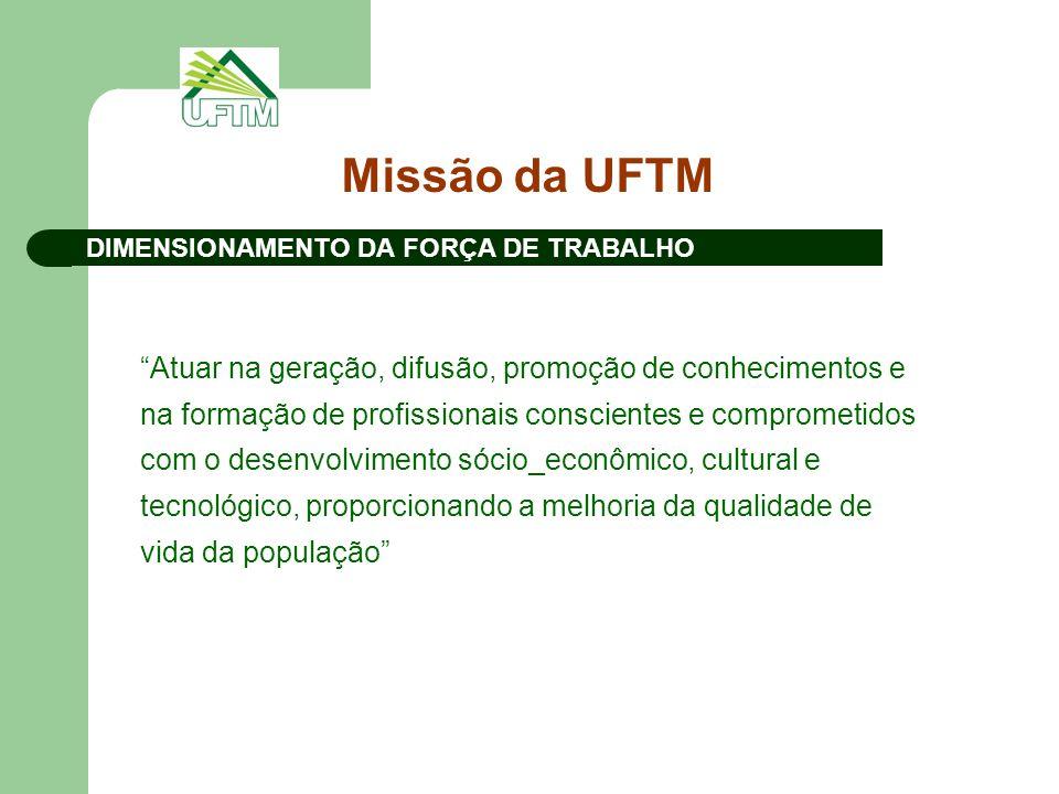 Missão da UFTM DIMENSIONAMENTO DA FORÇA DE TRABALHO.