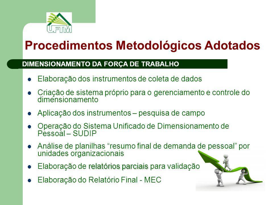 Procedimentos Metodológicos Adotados
