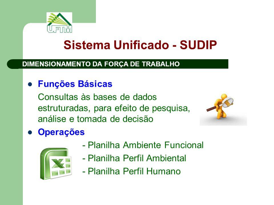 Sistema Unificado - SUDIP