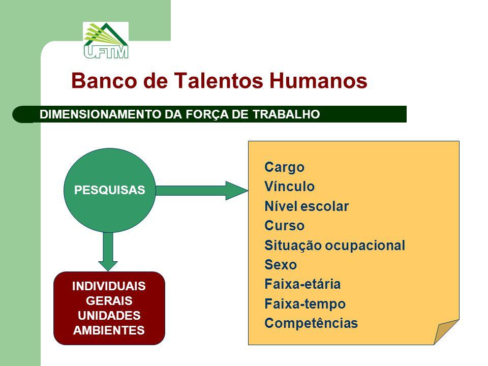 Banco de Talentos Humanos