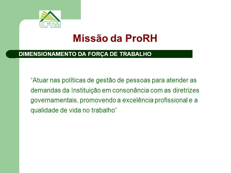 Missão da ProRH DIMENSIONAMENTO DA FORÇA DE TRABALHO.