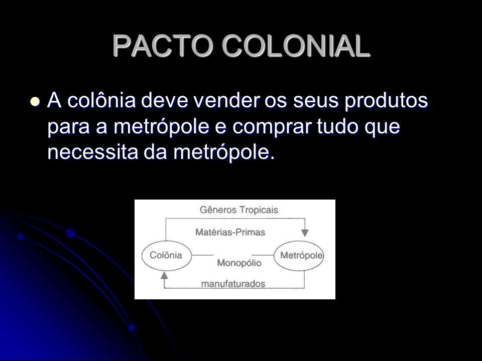 PACTO COLONIAL A colônia deve vender os seus produtos para a metrópole e comprar tudo que necessita da metrópole.