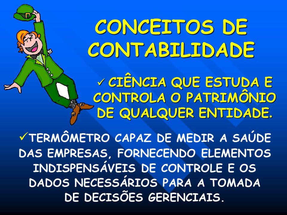 CONCEITOS DE CONTABILIDADE