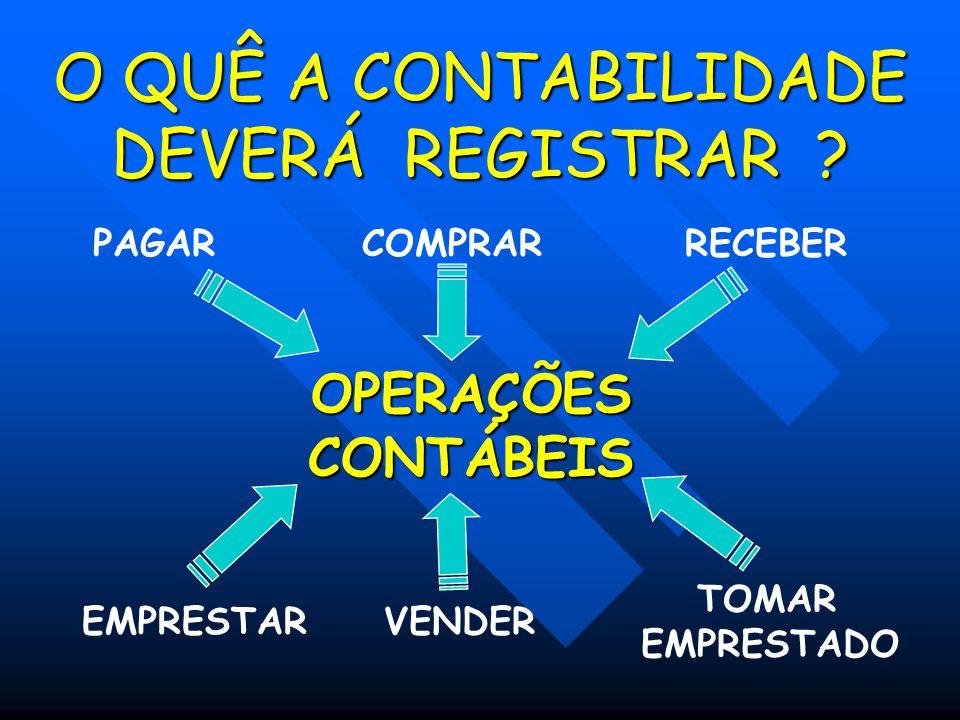 O QUÊ A CONTABILIDADE DEVERÁ REGISTRAR