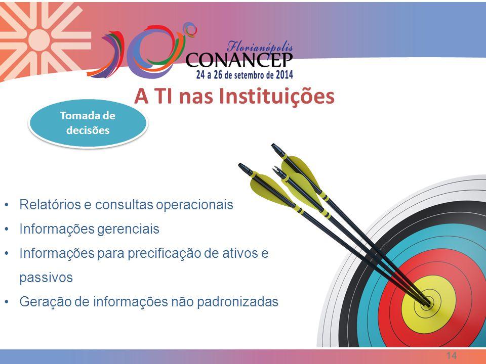A TI nas Instituições Relatórios e consultas operacionais