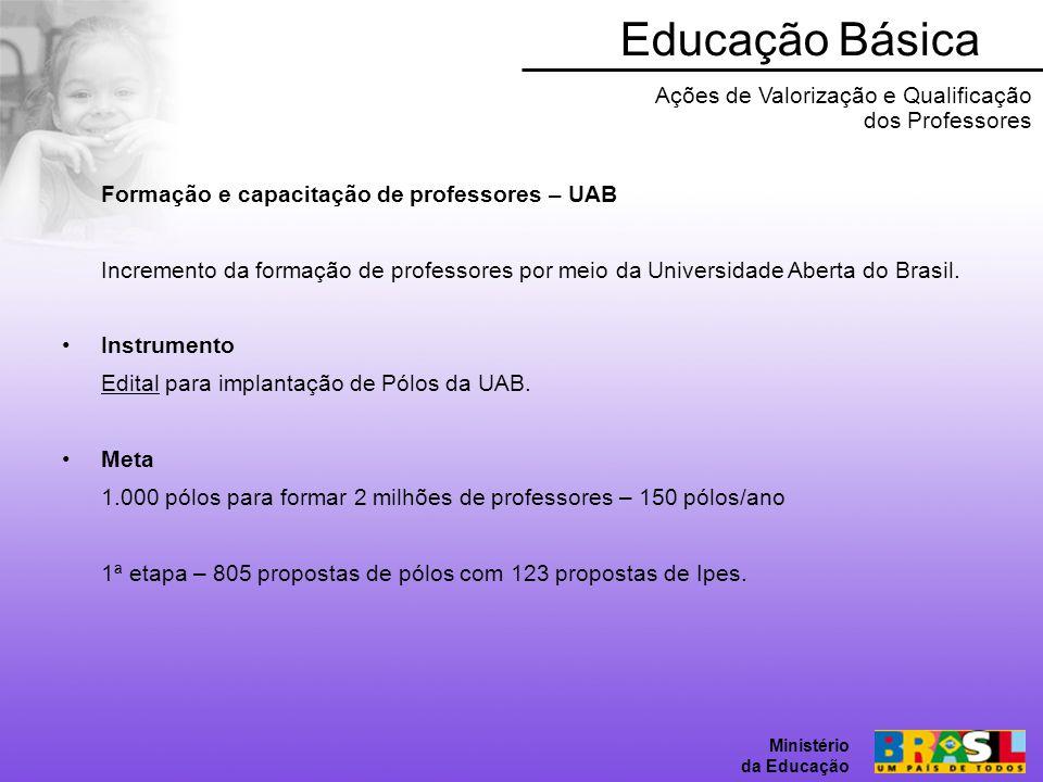 Educação Básica Ações de Valorização e Qualificação dos Professores