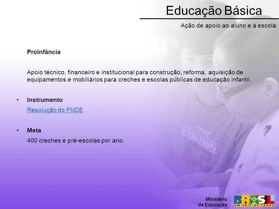Educação Básica Ação de apoio ao aluno e à escola ProInfância