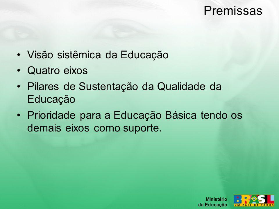 Premissas Visão sistêmica da Educação Quatro eixos