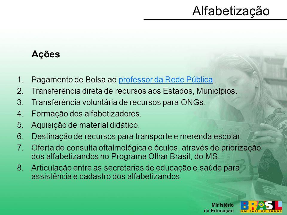 Alfabetização Ações Pagamento de Bolsa ao professor da Rede Pública.