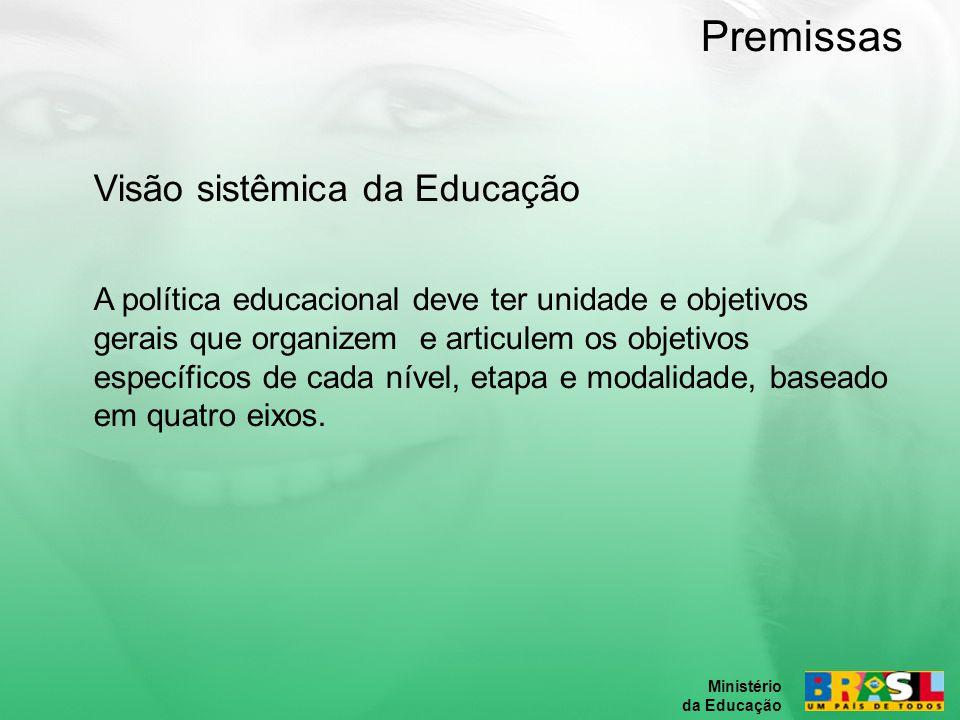 Premissas Visão sistêmica da Educação