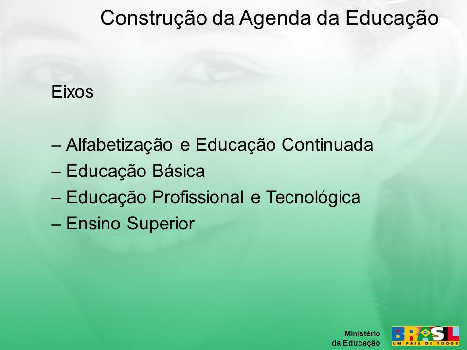Construção da Agenda da Educação