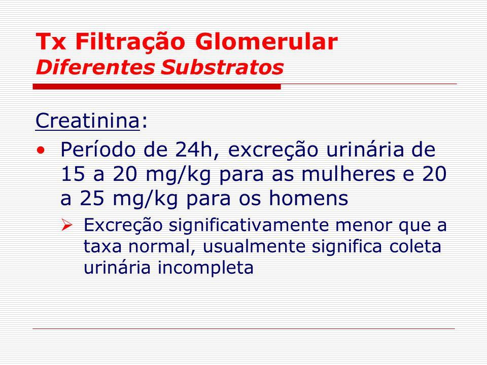 Tx Filtração Glomerular Diferentes Substratos