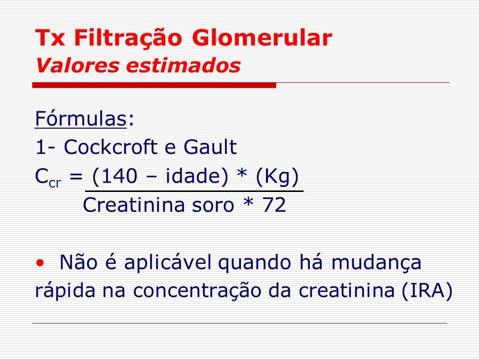 Tx Filtração Glomerular Valores estimados