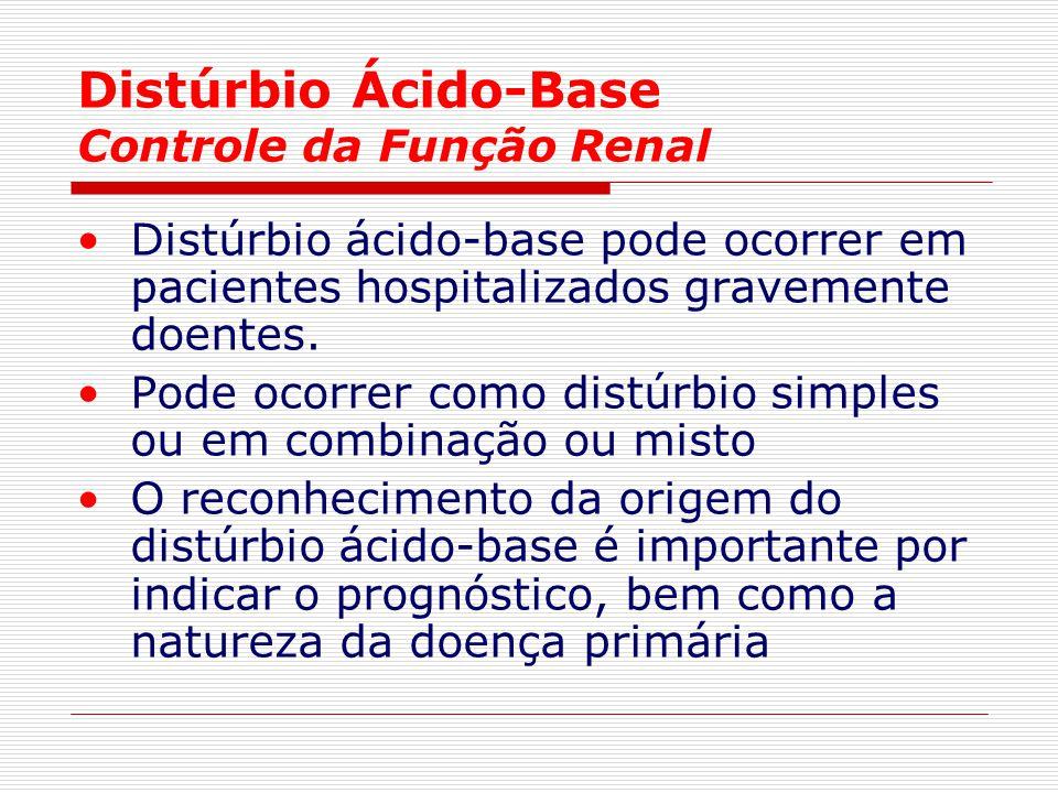 Distúrbio Ácido-Base Controle da Função Renal