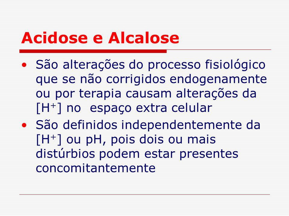 Acidose e Alcalose
