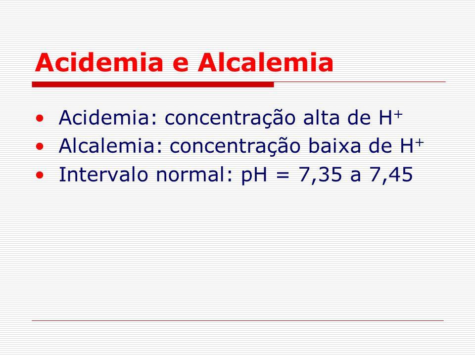 Acidemia e Alcalemia Acidemia: concentração alta de H+
