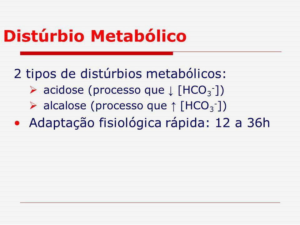Distúrbio Metabólico 2 tipos de distúrbios metabólicos: