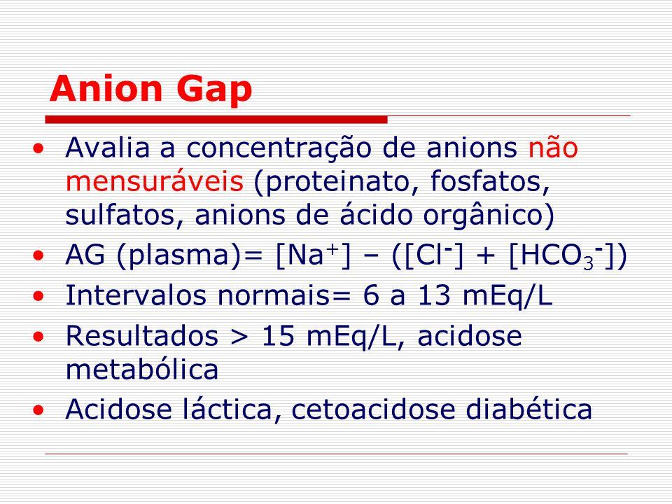Anion Gap Avalia a concentração de anions não mensuráveis (proteinato, fosfatos, sulfatos, anions de ácido orgânico)