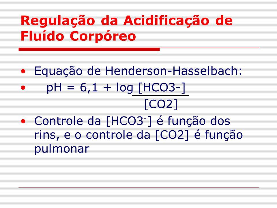 Regulação da Acidificação de Fluído Corpóreo