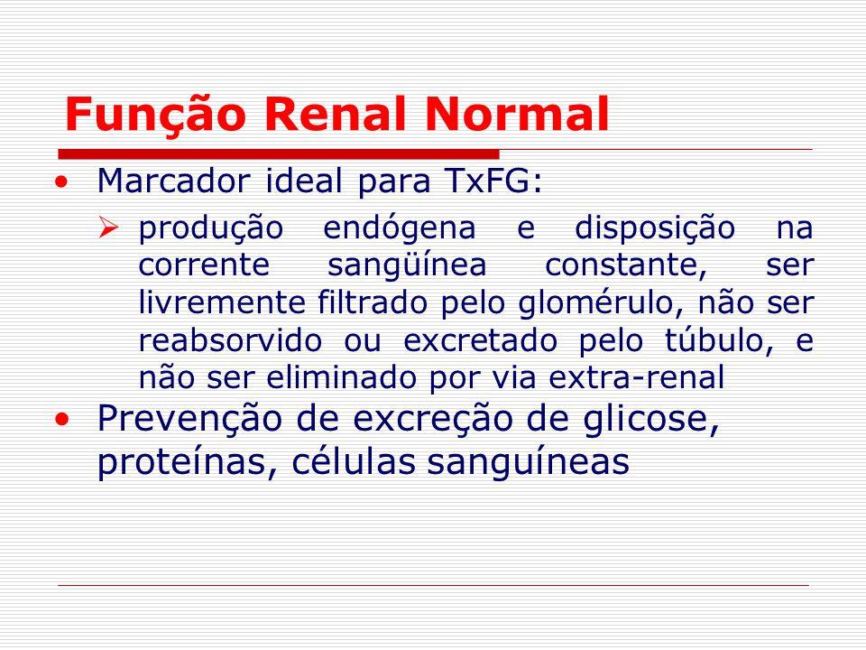 Função Renal Normal Marcador ideal para TxFG: