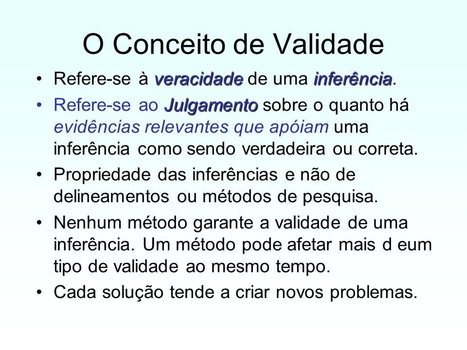 O Conceito de Validade Refere-se à veracidade de uma inferência.