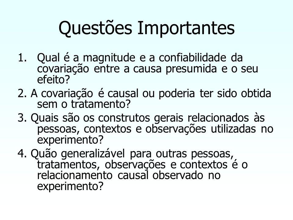 Questões Importantes Qual é a magnitude e a confiabilidade da covariação entre a causa presumida e o seu efeito