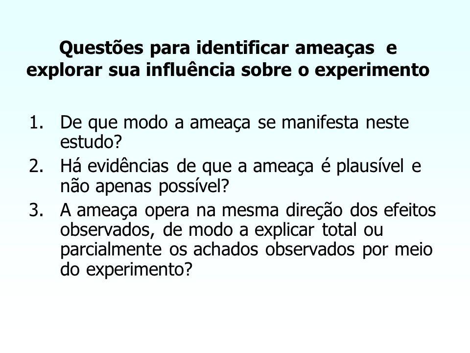 Questões para identificar ameaças e explorar sua influência sobre o experimento