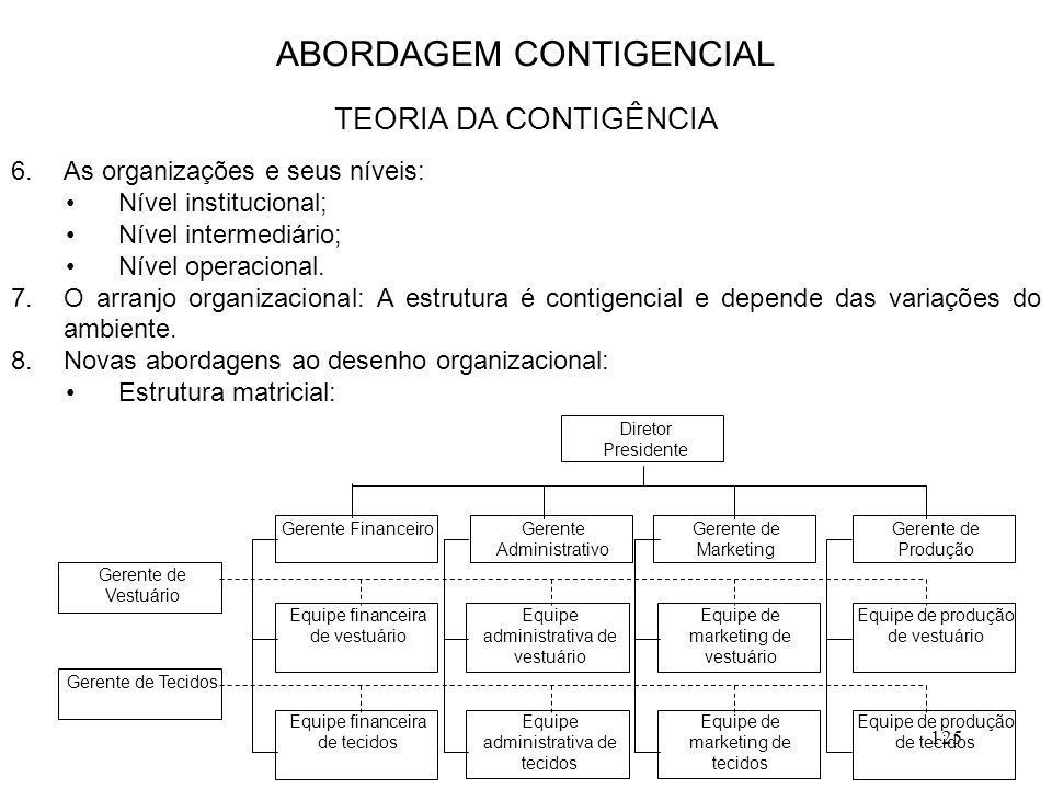 ABORDAGEM CONTIGENCIAL