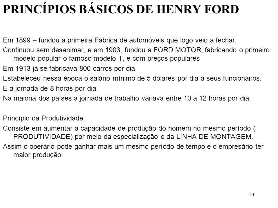 PRINCÍPIOS BÁSICOS DE HENRY FORD