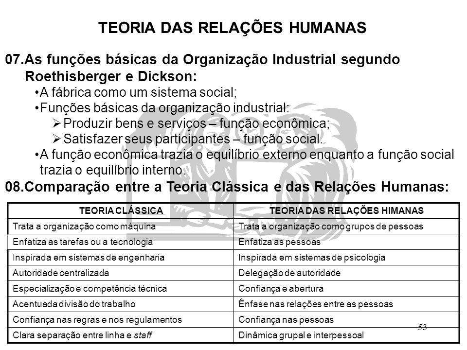 TEORIA DAS RELAÇÕES HIMANAS