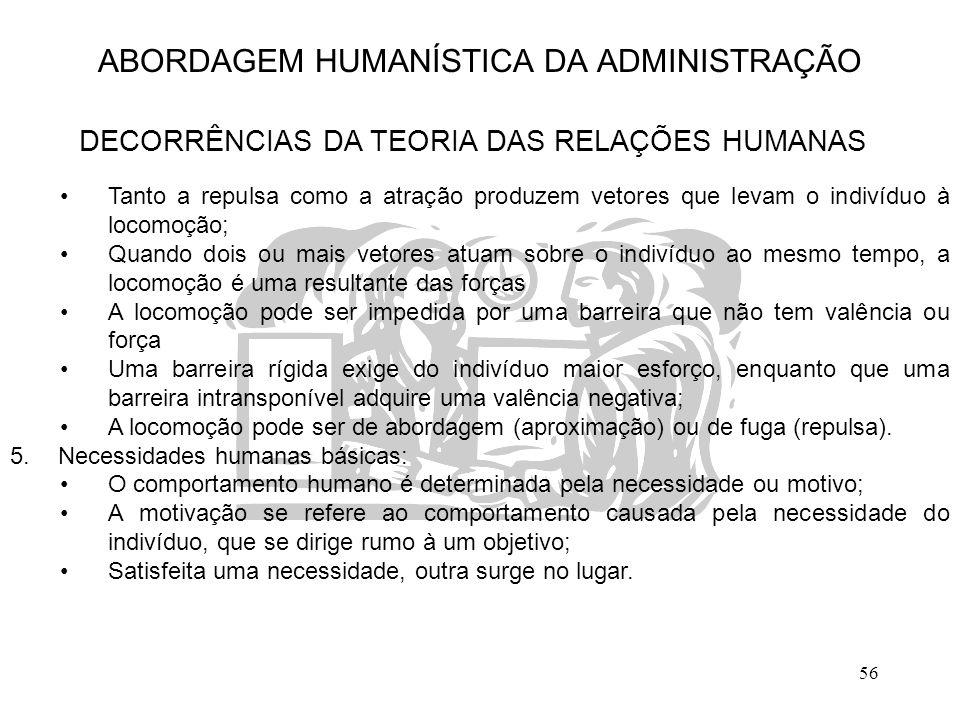 ABORDAGEM HUMANÍSTICA DA ADMINISTRAÇÃO