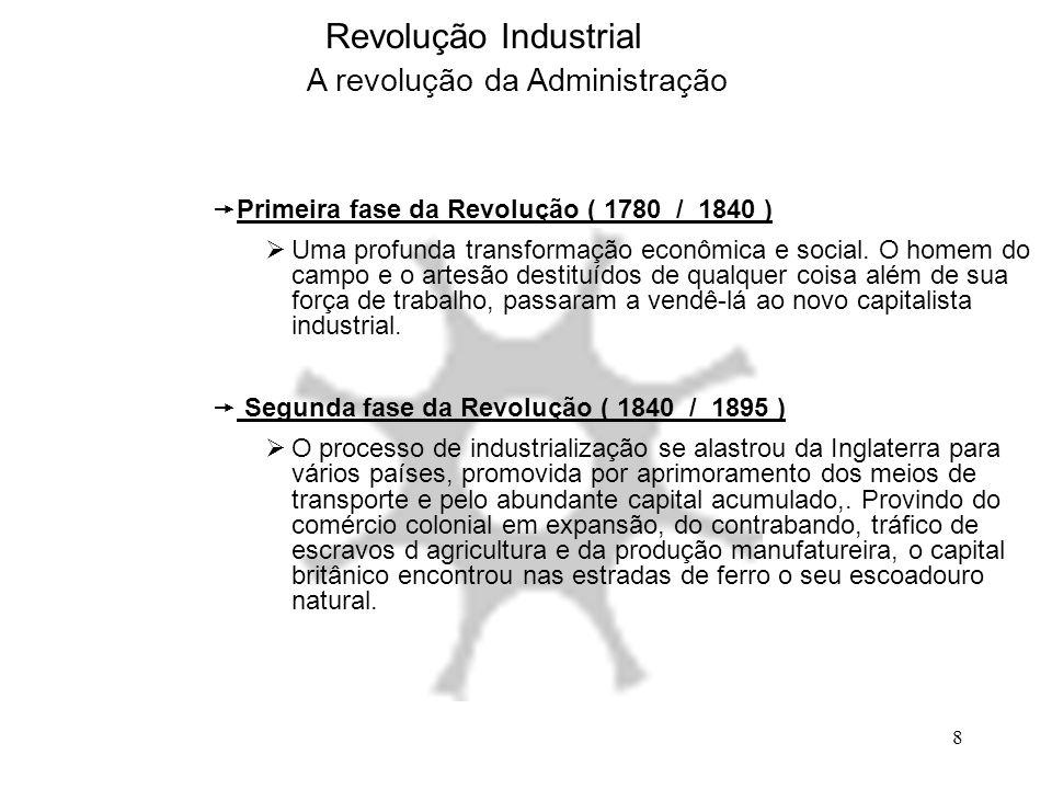 A revolução da Administração
