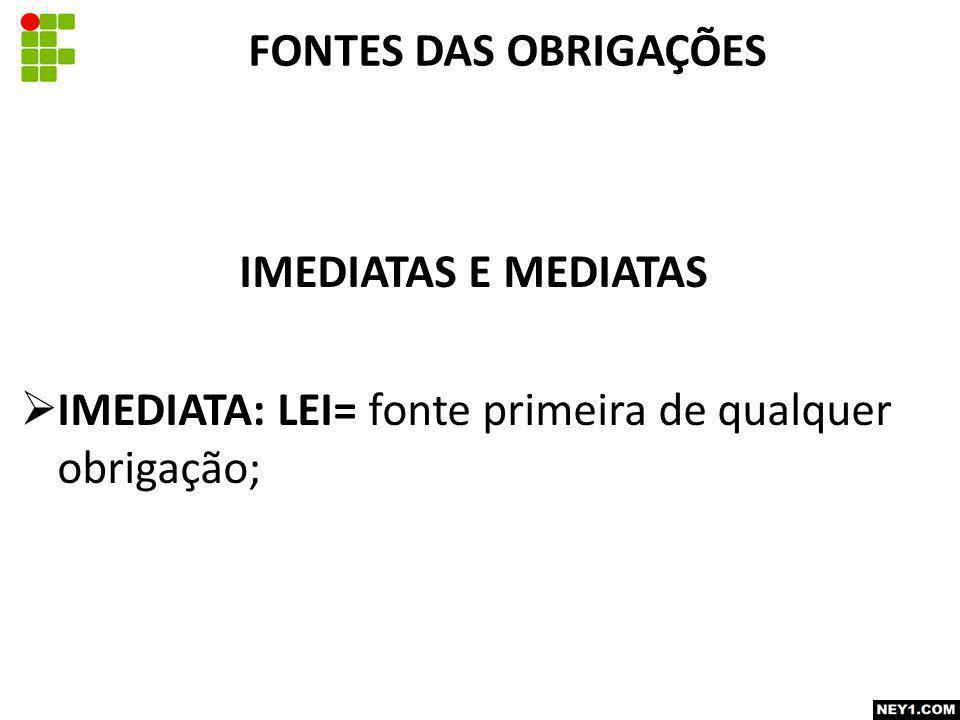 FONTES DAS OBRIGAÇÕES IMEDIATAS E MEDIATAS IMEDIATA: LEI= fonte primeira de qualquer obrigação;
