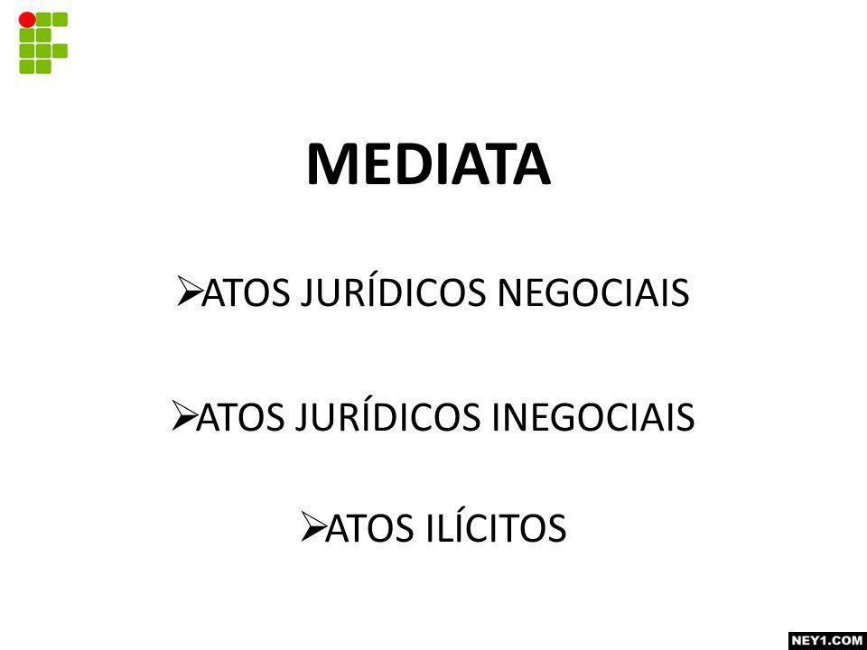 MEDIATA ATOS JURÍDICOS NEGOCIAIS ATOS JURÍDICOS INEGOCIAIS