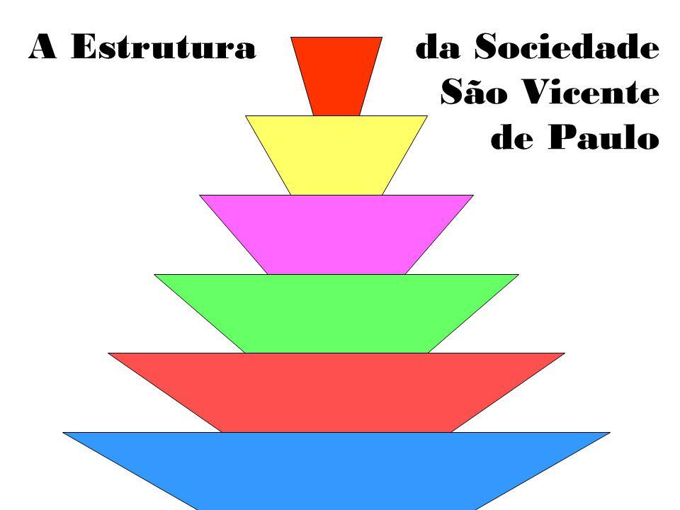 A Estrutura da Sociedade São Vicente de Paulo