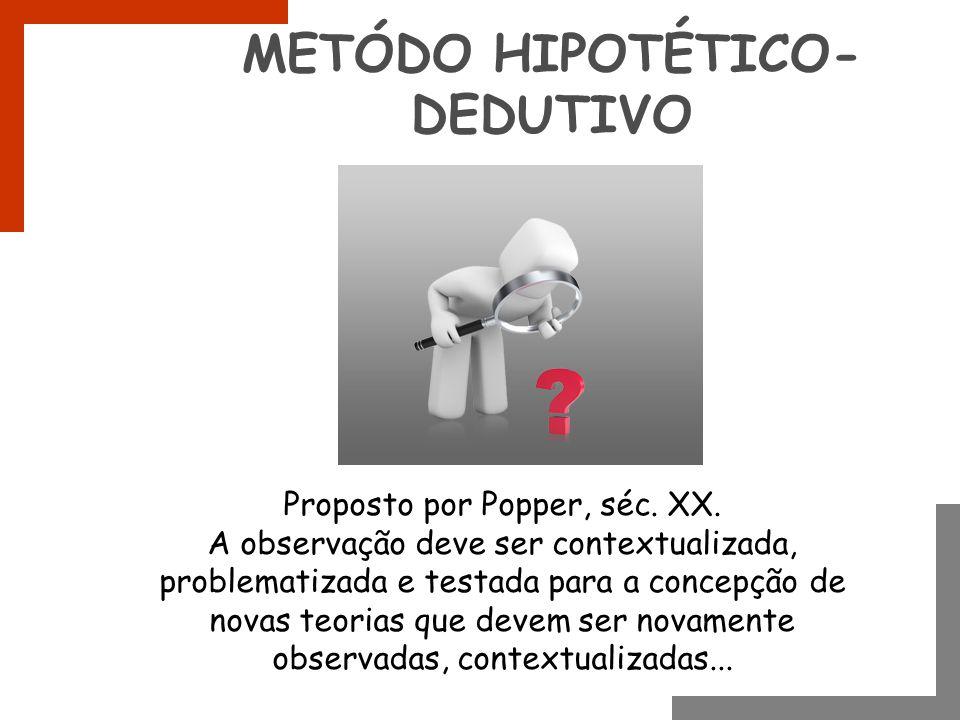 METÓDO HIPOTÉTICO-DEDUTIVO