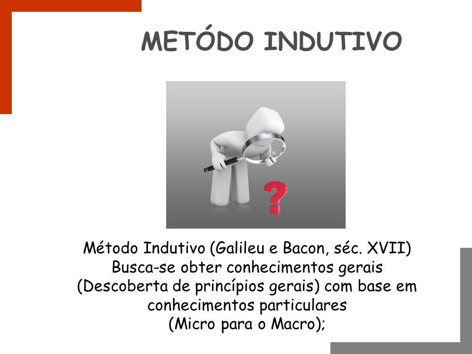 Método Indutivo (Galileu e Bacon, séc. XVII)