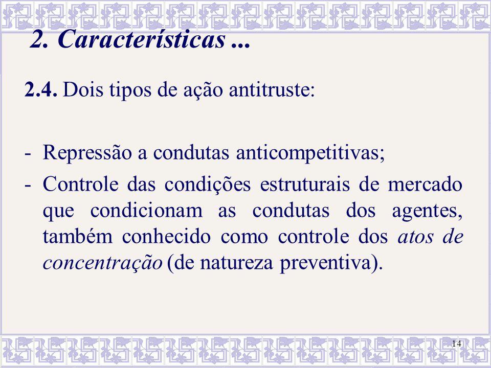 2. Características ... 2.4. Dois tipos de ação antitruste: