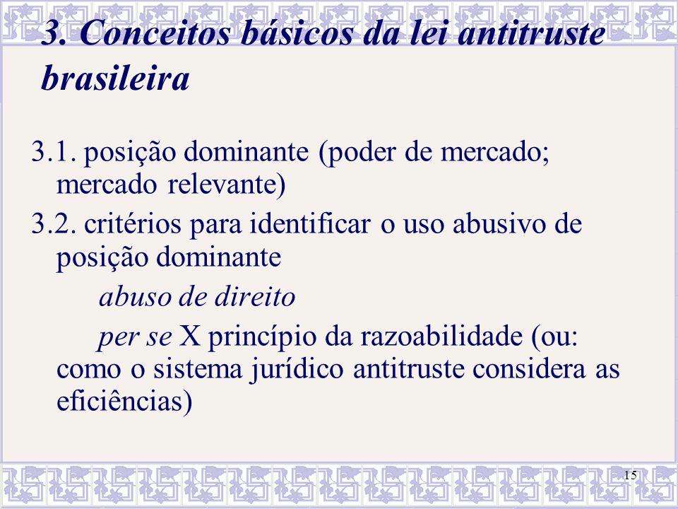 3. Conceitos básicos da lei antitruste brasileira