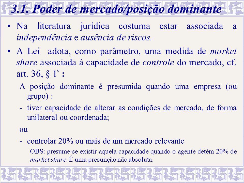 3.1. Poder de mercado/posição dominante