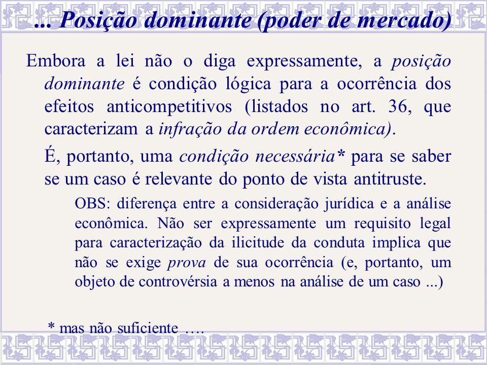 ... Posição dominante (poder de mercado)