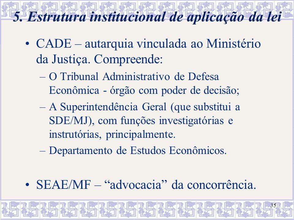 5. Estrutura institucional de aplicação da lei