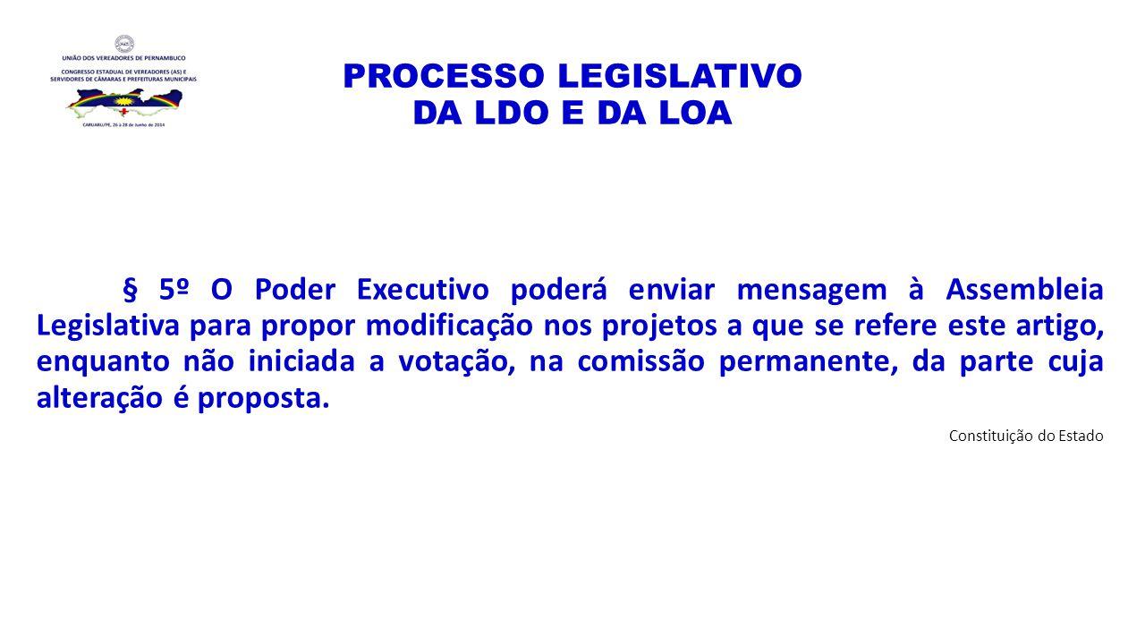 PROCESSO LEGISLATIVO DA LDO E DA LOA