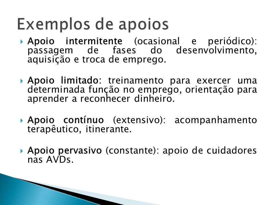 Exemplos de apoios Apoio intermitente (ocasional e periódico): passagem de fases do desenvolvimento, aquisição e troca de emprego.